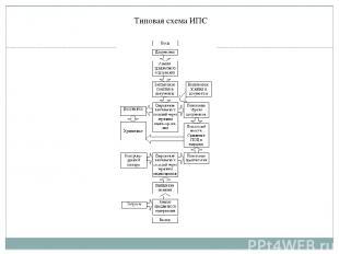 Типовая схема ИПС