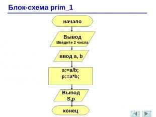 Блок-схема prim_1 начало Вывод Введите 2 числа ввод a, b s:=a/b; p:=a*b; Вывод S