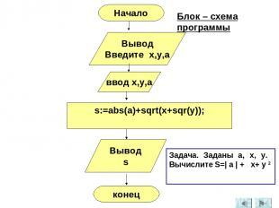 Вывод Введите x,y,a ввод x,y,a s:=abs(a)+sqrt(x+sqr(y)); Вывод s конец Начало Бл