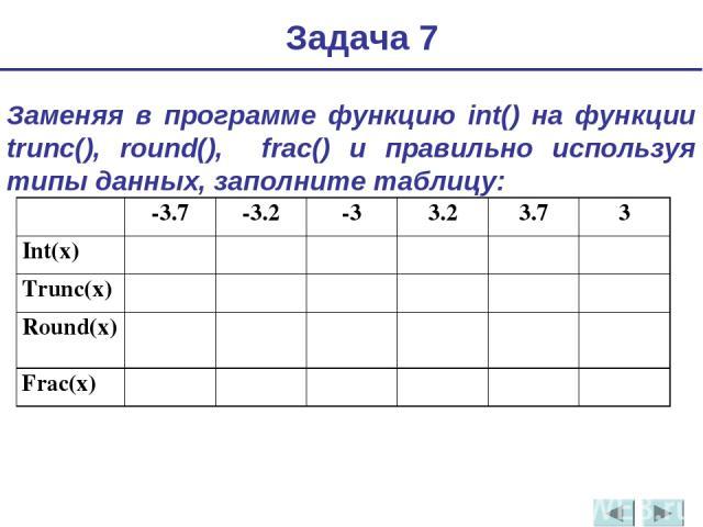 Заменяя в программе функцию int() на функции trunc(), round(), frac() и правильно используя типы данных, заполните таблицу: Задача 7 -3.7 -3.2 -3 3.2 3.7 3 Int(x) Trunc(x) Round(x) Frac(x)