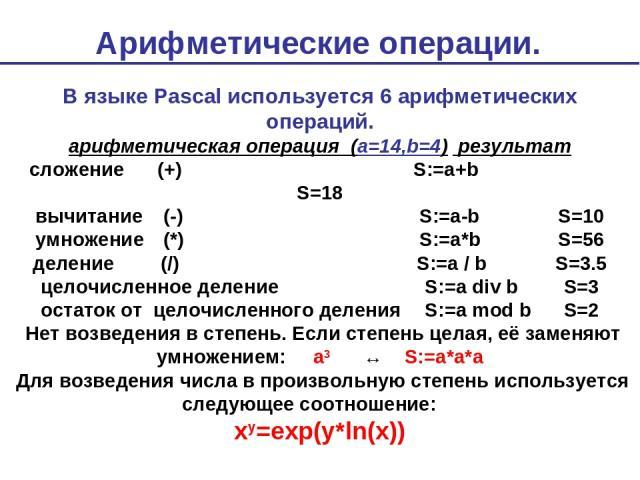 Арифметические операции. В языке Pascal используется 6 арифметических операций. арифметическая операция (а=14,b=4) результат сложение (+) S:=a+b S=18 вычитание (-) S:=a-b S=10 умножение (*) S:=a*b S=56 деление (/) S:=a / b S=3.5 целочисленное делени…