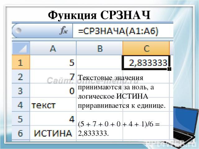 Функция СРЗНАЧ Текстовые значения принимаются за ноль, а логическое ИСТИНА приравнивается к единице. (5 + 7 + 0 + 0 + 4 + 1)/6 = 2,833333.