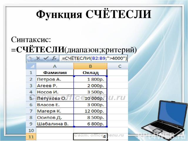 Функция СЧЁТЕСЛИ Синтаксис: =СЧЁТЕСЛИ(диапазон;критерий)