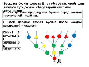 В этой цепочке предыдущая бусина перед каждой треугольной – зелёная. В этой цепо