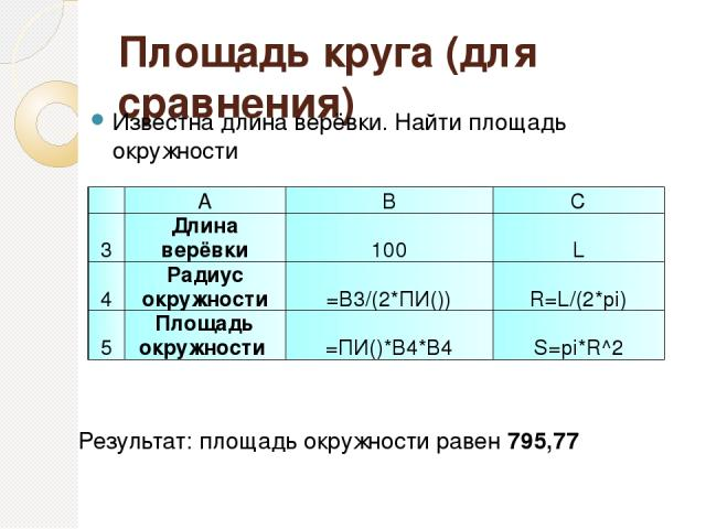 Площадь круга (для сравнения) Известна длина верёвки. Найти площадь окружности Результат: площадь окружности равен 795,77 А В С 3 Длинаверёвки 100 L 4 Радиус окружности =B3/(2*ПИ()) R=L/(2*pi) 5 Площадьокружности =ПИ()*B4*B4 S=pi*R^2