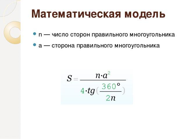 Математическая модель n — число сторон правильного многоугольника a — сторона правильного многоугольника