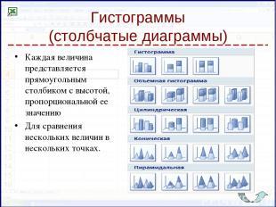 Гистограммы (столбчатые диаграммы) Каждая величина представляется прямоугольным