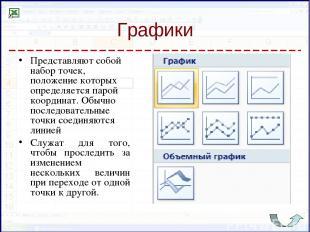 Графики Представляют собой набор точек, положение которых определяется парой коо