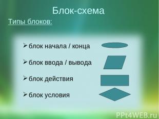 Блок-схема Типы блоков: блок начала / конца блок ввода/ вывода блок действия бл