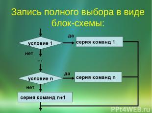 Запись полного выбора в виде блок-схемы: да серия команд 1 серия команд n да … н