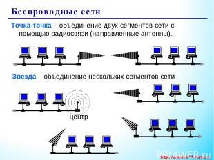 Беспроводные сети Точка-точка – объединение двух сегментов сети с помощью радиос