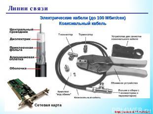 Линии связи Электрические кабели (до 100 Мбит/сек) Коаксиальный кабель Сетевая к
