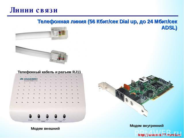 Линии связи Телефонная линия (56 Кбит/сек Dial up, до 24 Мбит/сек ADSL) Модем внутренний Модем внешний Телефонный кабель и разъем RJ11