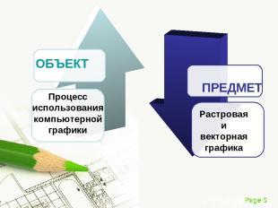 ОБЪЕКТ Процесс использования компьютерной графики Растровая и векторная графика