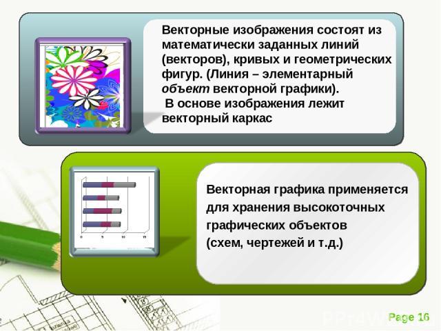 Векторная графика применяется для хранения высокоточных графических объектов (схем, чертежей и т.д.) Page *