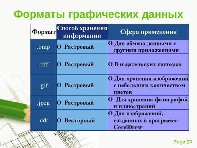 Форматы графических данных Page *