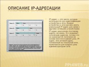 IP-адрес — это число, которое используется для идентификации устройства в сети.