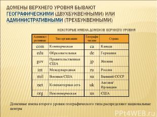 * Доменные имена второго уровня географического типа распределяют национальные ц