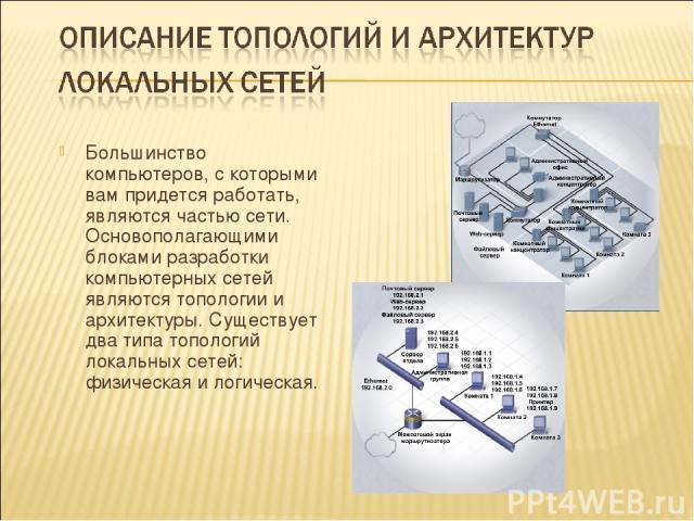 Большинство компьютеров, с которыми вам придется работать, являются частью сети. Основополагающими блоками разработки компьютерных сетей являются топологии и архитектуры. Существует два типа топологий локальных сетей: физическая и логическая.