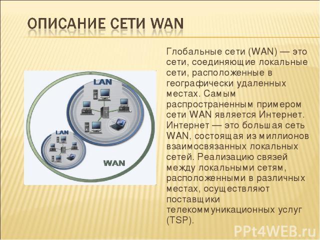 Глобальные сети (WAN) — это сети, соединяющие локальные сети, расположенные в географически удаленных местах. Самым распространенным примером сети WAN является Интернет. Интернет — это большая сеть WAN, состоящая из миллионов взаимосвязанных локальн…
