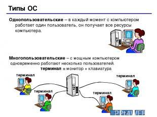 Утилиты, не входящие в ОС информация о системе Everest www.lavalys.com SiSoft –