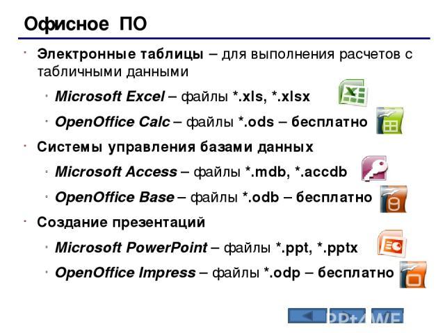 Операционные системы Операционная система (ОС) – это комплекс программ, обеспечивающих пользователю и прикладным программам удобный интерфейс (способ обмена информацией) с аппаратными средствами компьютера. Функции ОС (что она обеспечивает): обмен д…