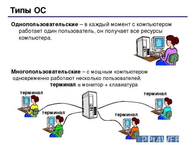 Утилиты, не входящие в ОС информация о системе Everest www.lavalys.com SiSoft – бесплатно www.sisoftware.net сканирование (MiraScan, EpsonScan, со сканером) программы для записи CD и DVD Nero Burning ROM www.nero.com DeepBurner Free – бесплатно www.…
