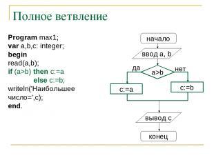 Полное ветвление начало ввод a, b c:=a a>b нет вывод c конец да c:=b Program max