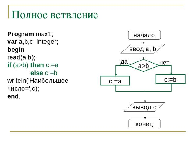 Полное ветвление начало ввод a, b c:=a a>b нет вывод c конец да c:=b Program max1; var a,b,c: integer; begin read(a,b); if (a>b) then c:=a else c:=b; writeln('Наибольшее число=',c); end.