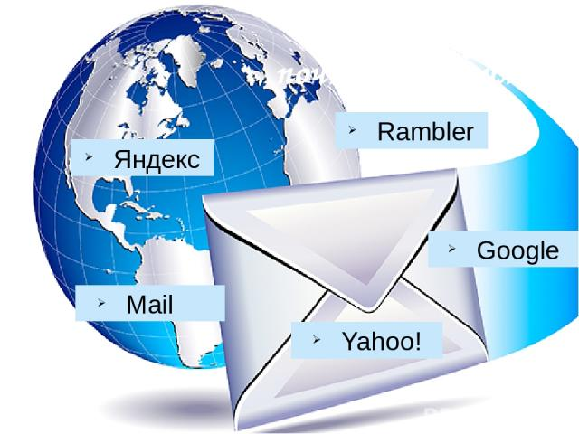 Серверы бесплатных почтовых служб: Яндекс Mail Yahoo! Google Rambler