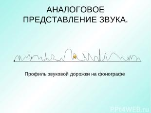АНАЛОГОВОЕ ПРЕДСТАВЛЕНИЕ ЗВУКА. Профиль звуковой дорожки на фонографе