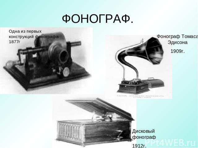 ФОНОГРАФ. Одна из первых конструкций фонографа 1877г