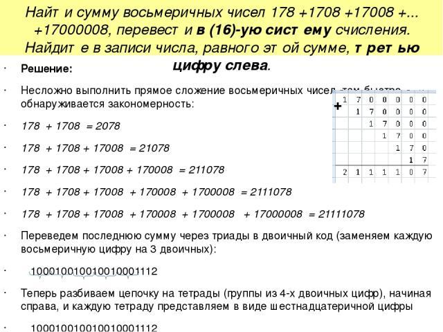 Найти сумму восьмеричных чисел 178 +1708 +17008 +...+17000008, перевести в (16)-ую систему счисления. Найдите в записи числа, равного этой сумме, третью цифру слева. Решение: Несложно выполнить прямое сложение восьмеричных чисел, там быстро обнаружи…
