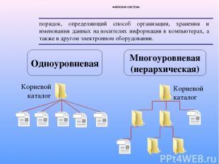 ФАЙЛОВАЯ СМСТЕМА порядок, определяющий способ организации, хранения и именования