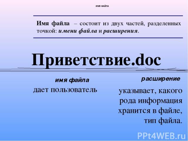 ИМЯ ФАЙЛА Имя файла – состоит из двух частей, разделенных точкой: имени файла и расширения. Приветствие.doc дает пользователь указывает, какого рода информация хранится в файле, тип файла. имя файла расширение