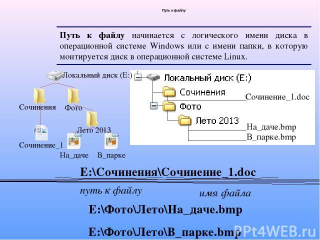 Путь к файлу Путь к файлу начинается с логического имени диска в операционной системе Windows или с имени папки, в которую монтируется диск в операционной системе Linux. Е:\Сочинения\Сочинение_1.doc Е:\Фото\Лето\На_даче.bmp путь к файлу имя файла Е:…