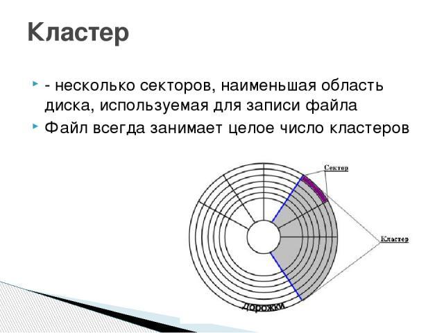 - несколько секторов, наименьшая область диска, используемая для записи файла Файл всегда занимает целое число кластеров Кластер