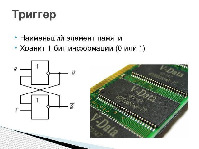 Наименьший элемент памяти Хранит 1 бит информации (0 или 1) Триггер