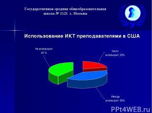 Государственная средняя общеобразовательная школа № 1121 г. Москвы Использование