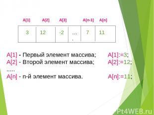 A[1] - Первый элемент массива; A[1]:=3; A[2] - Второй элемент массива; A[2]:=12;
