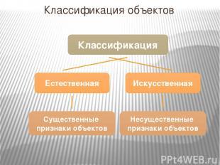 Классификация объектов Классификация Естественная Искусственная Существенные при