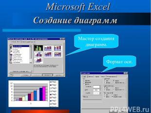 Создание диаграмм Мастер создания диаграмм. Формат оси. Microsoft Excel