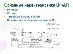 Основные характеристики ЦФАП Матрица; Оптика; Творческие режимы съемки; Наличие