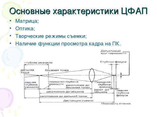 Основные характеристики ЦФАП Матрица; Оптика; Творческие режимы съемки; Наличие функции просмотра кадра на ПК.