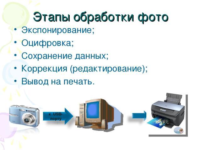 Этапы обработки фото Экспонирование; Оцифровка; Сохранение данных; Коррекция (редактирование); Вывод на печать.