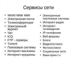 Сервисы сети World Wide Web Электронная почта Телеконференции Электронный журнал