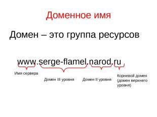 Доменное имя Домен – это группа ресурсов www.serge-flamel.narod.ru Корневой доме