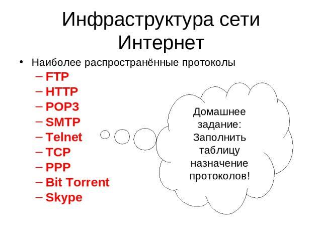 Инфраструктура сети Интернет Наиболее распространённые протоколы FTP HTTP POP3 SMTP Telnet TCP PPP Bit Torrent Skype Домашнее задание: Заполнить таблицу назначение протоколов!
