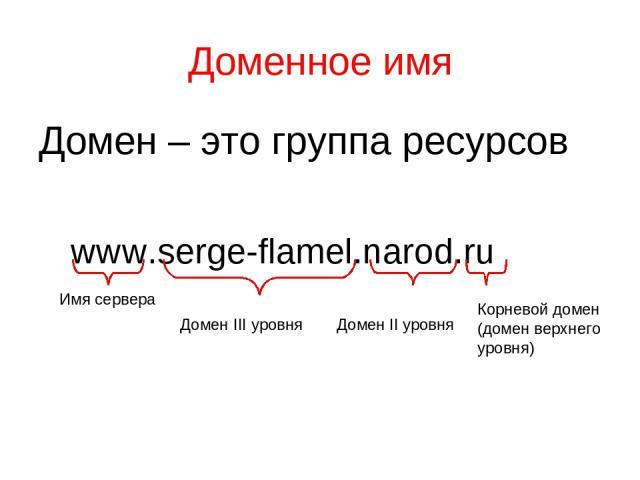 Доменное имя Домен – это группа ресурсов www.serge-flamel.narod.ru Корневой домен (домен верхнего уровня) Домен II уровня Домен III уровня Имя сервера