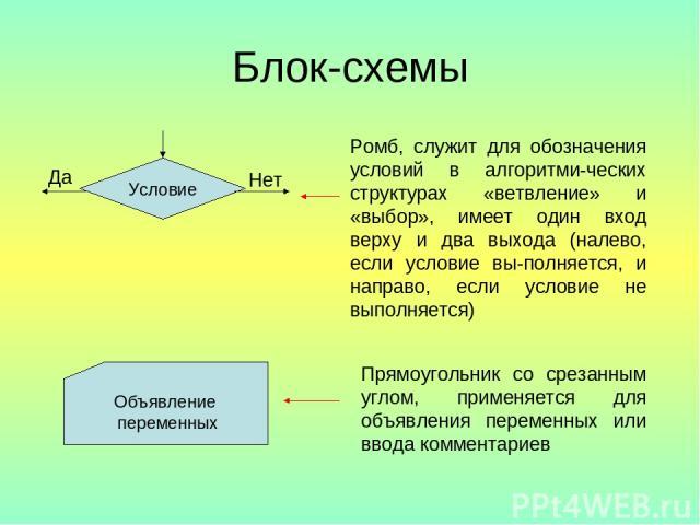 Блок-схемы Условие Да Нет Ромб, служит для обозначения условий в алгоритми ческих структурах «ветвление» и «выбор», имеет один вход верху и два выхода (налево, если условие вы полняется, и направо, если условие не выполняется) Объявление переменных …